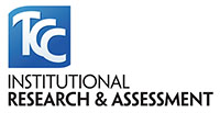 Institutional Research and Assessment